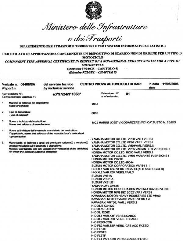 elenco porno privati italiani